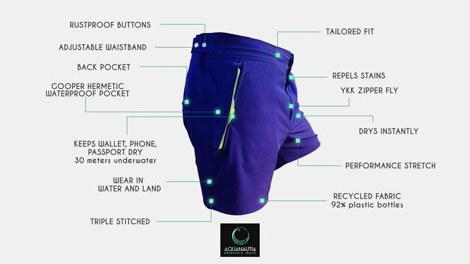 Meet Aquanautia, The Ultimate Adventure Shorts With Waterproof Pocket