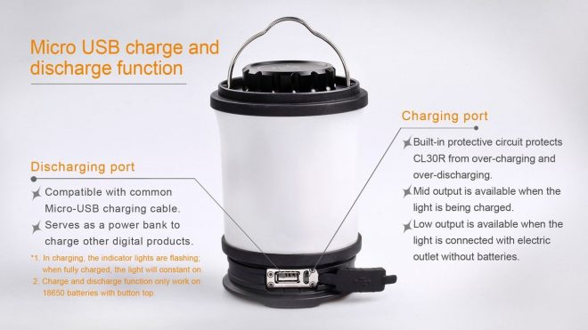 Fenix CL30R LED Camping Lantern: Highly Reliable and Convenient