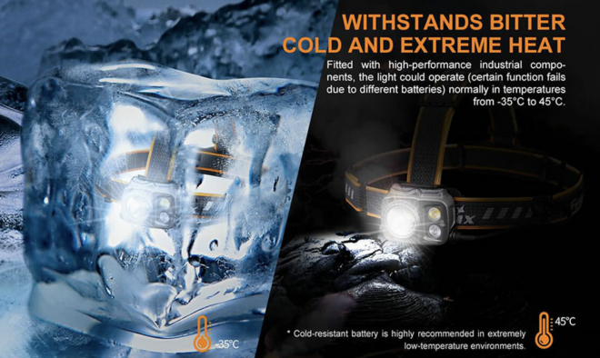 Fenix HP25R V2.0 LED Headlamp: A Hands-Free Lighting Experience